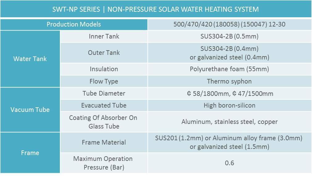 Non Pressure Solar Water Heater Swetec
